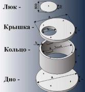 Производство и продажа колодезных бетонных колец, Южно-Сахалинск