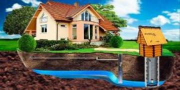 Wells, Septic tanks, Drainage system